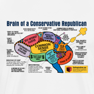 Design ~ Brain of a Conservative Republican