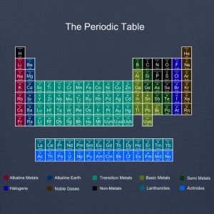 Blue Stylish Periodic Table of Elements T-Shirts - Men's Premium Tank