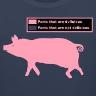 Design ~ Pig Butchering Guide - Men's Tank
