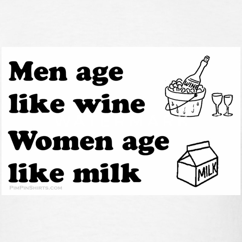 Why Do Woman Age More Than Men?
