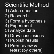 Design ~ Scientific Method