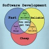 Software Developer's Venn Diagram - Mens - Men's T-Shirt