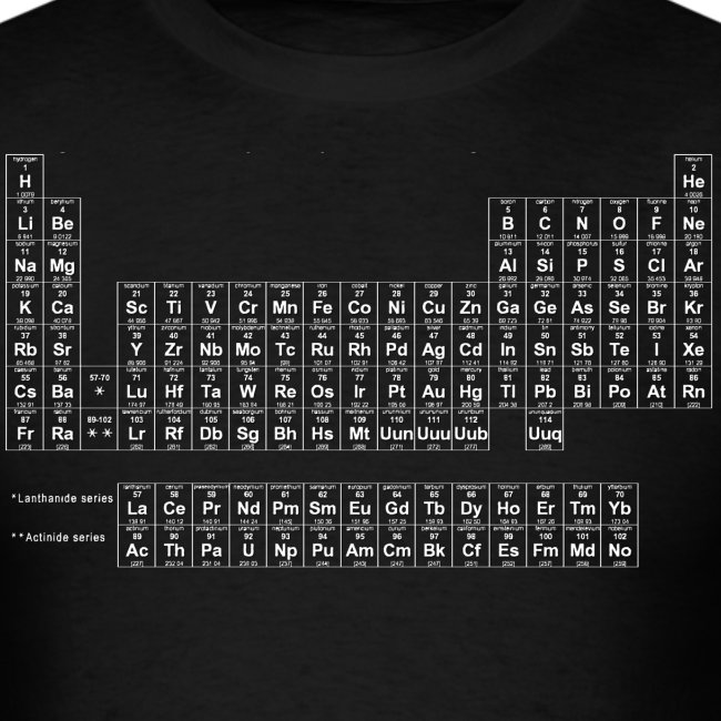 Science merch periodic table of elements mens t shirt periodic table of elements urtaz Image collections