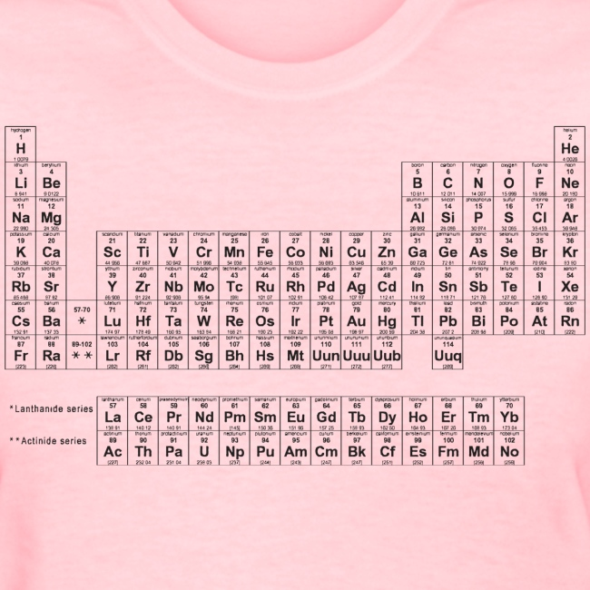 Science merch periodic table of elements girls womens t shirt periodic table of elements girls urtaz Gallery