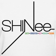Design ~ [SHINee] 1st Mini