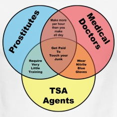 Doctors, Prostitutes and TSA Agents touch your junk