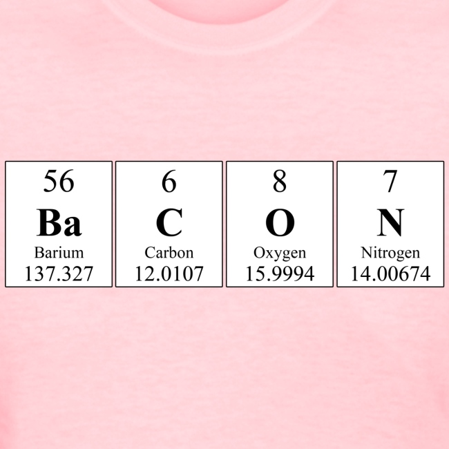 Periodic Bacon