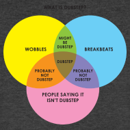 Design ~ THIS ISN'T DUBSTEP! (a Venn Diagram) | V-neck