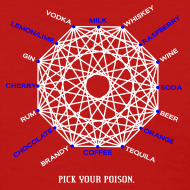 Design ~ Poison (Ladies)