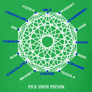 Design ~ Poison