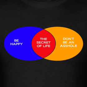 Design ~ The Secret Of Life (Men's)