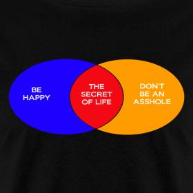 Design ~ The Secret Of Life (Men's)