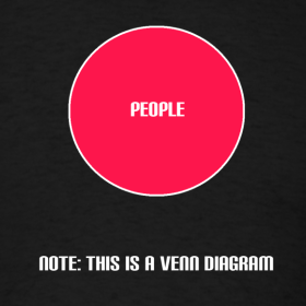 Design ~ People
