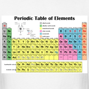 Periodic Table of Elements - Men's T-Shirt