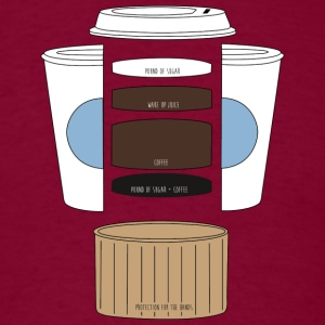 Anatomy Of Coffee Clothing Apparel Shirts Hoodies - Men's T-Shirt