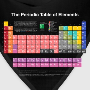 Periodic Table of Elements (PTE) light. Women's T-Shirts - Bandana