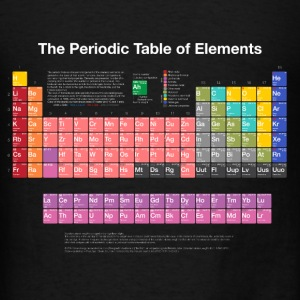 Periodic Table of Elements (PTE) light. Tanks - Men's T-Shirt