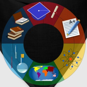 Education wheel - Bandana