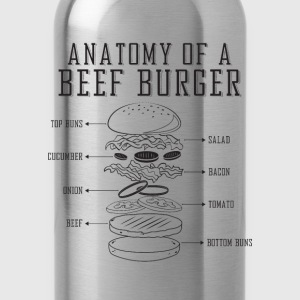 anatomy of a beef burger - Water Bottle