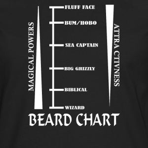 Beard Length Chart - Men's Premium Long Sleeve T-Shirt