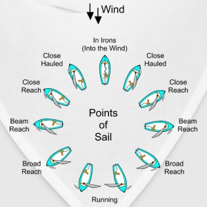 Sailing Points of Sail Illustrations - Bandana