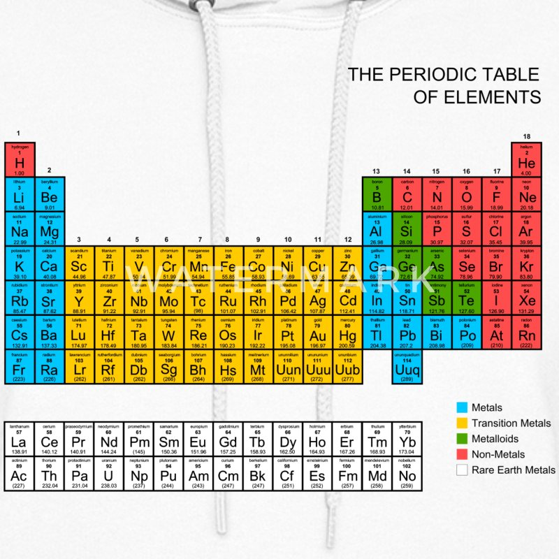 Periodic Table Hoodies - Women's Hoodie