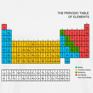 Periodic Table Hoodies - Men's Premium T-Shirt