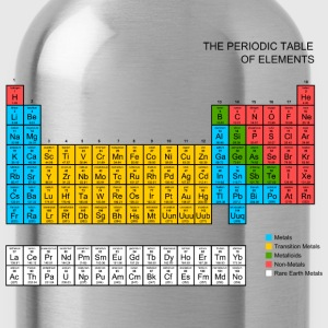 Periodic Table T-Shirts - Water Bottle