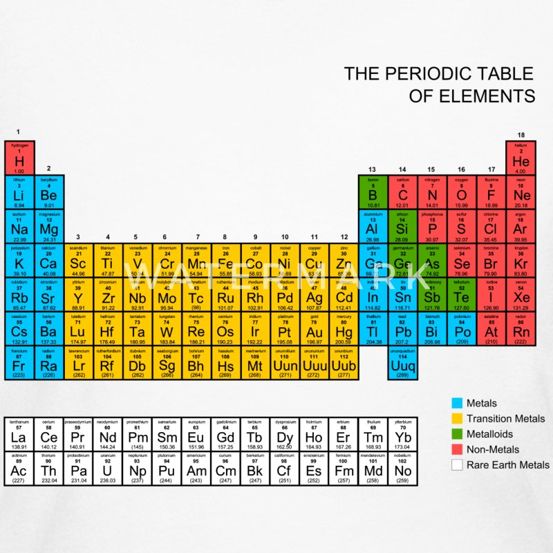 Periodic Table Long Sleeve Shirts - Women's Long Sleeve Jersey T-Shirt