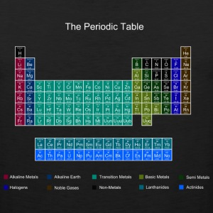 Blue Stylish Periodic Table of Elements Long Sleeve Shirts - Men's Premium Tank