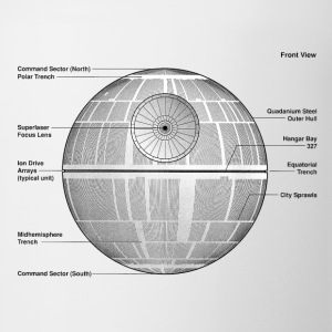 Death Star Diagram - Coffee/Tea Mug