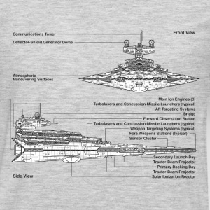Star Destroyer diagram - Men's Premium Long Sleeve T-Shirt