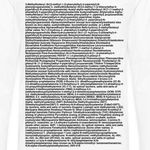 List of forbidden drugs and substances (Controlled Substances Act) - Men's Premium Long Sleeve T-Shirt