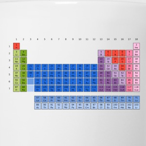 Periodic Table of Elements T-Shirts - Coffee/Tea Mug