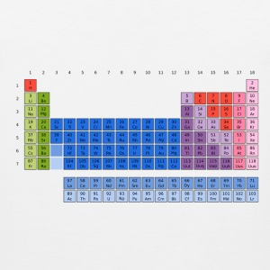 Periodic Table of Elements T-Shirts - Men's Premium Tank