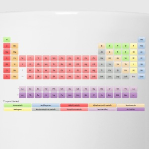 Periodic Table - Coffee/Tea Mug