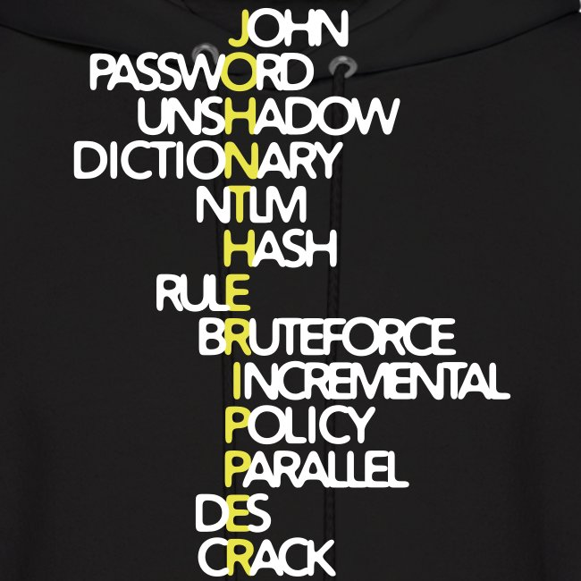 John The Ripper Crossword