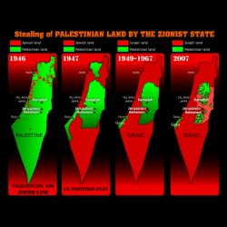 Stealing of Palestinian land by the zionist state