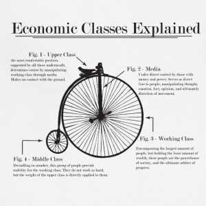 economic classes explained - Adjustable Apron