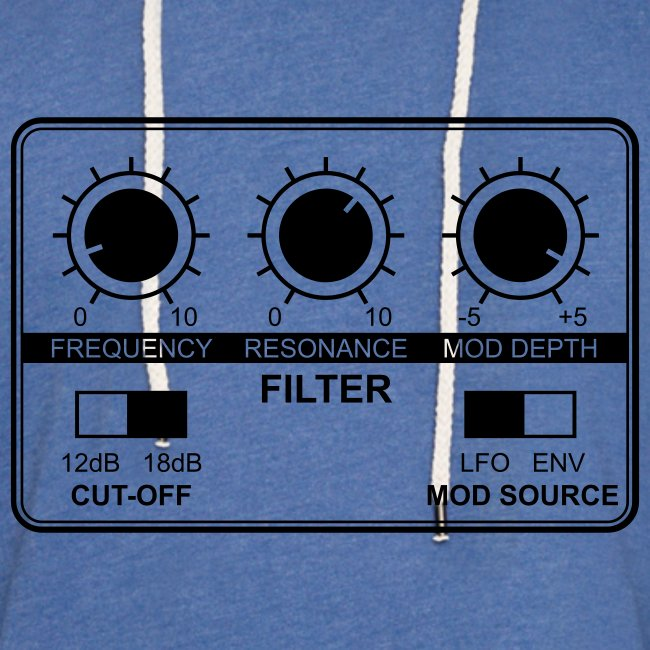 Synth Filter with Knobs