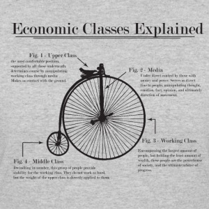 economic classes explained - Women's 50/50 T-Shirt