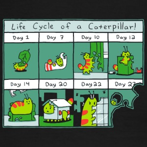 The Life Cycle of a CATerpillar - Men's Ringer T-Shirt