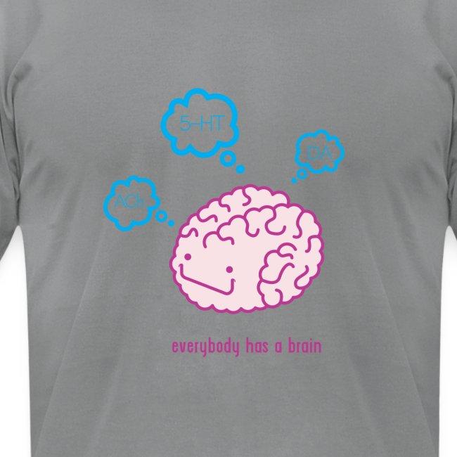 happy brain ingredients