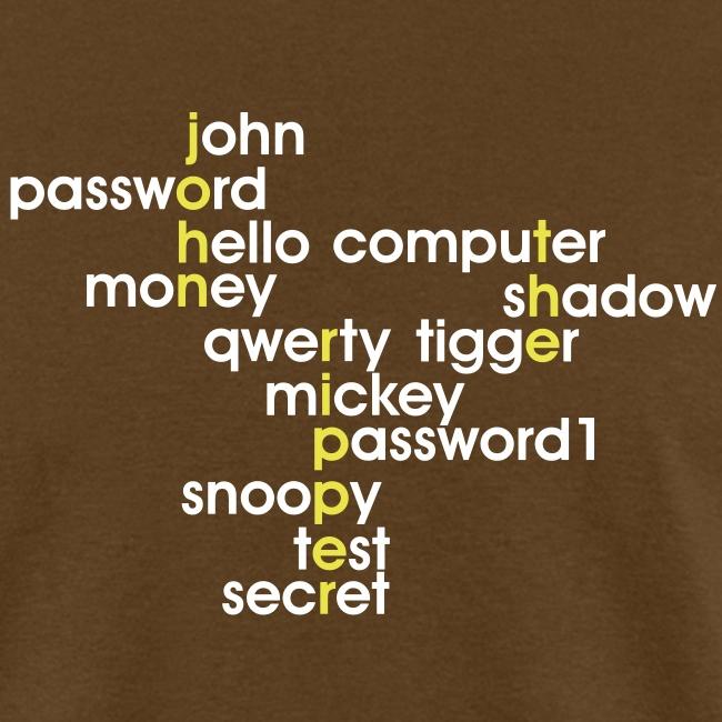 John The Ripper Crossword 3