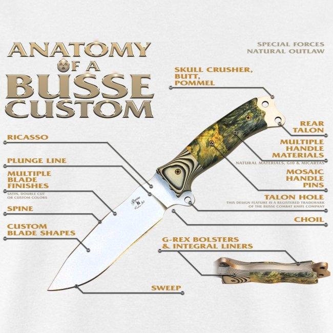 Anatomy of a Busse Custom