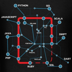 Code Language Map - Men's T-Shirt
