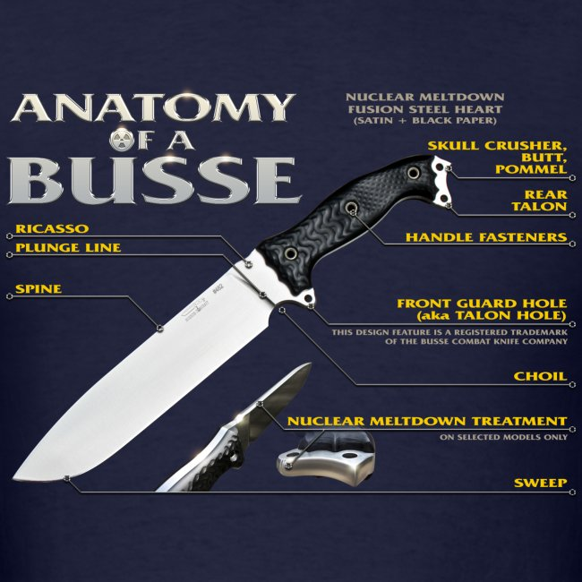 Anatomy of a Busse