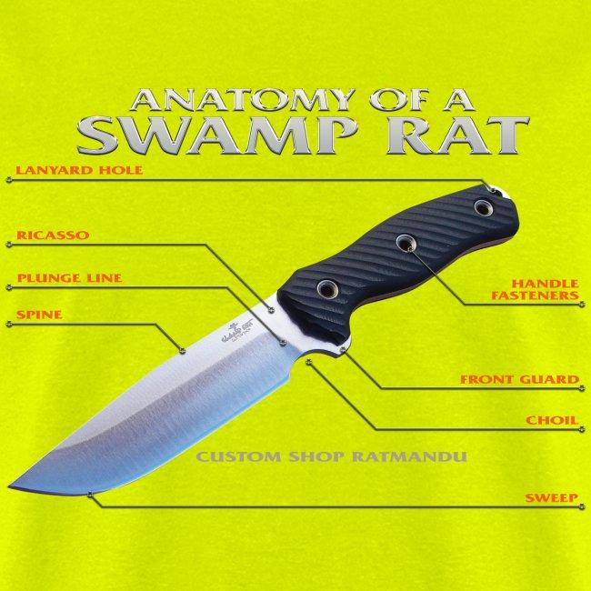 Anatomy of a Swamp Rat