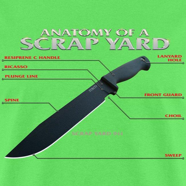 Anatomy of a Scrap Yard