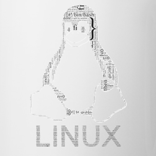 Linux Bash Design - Coffee/Tea Mug